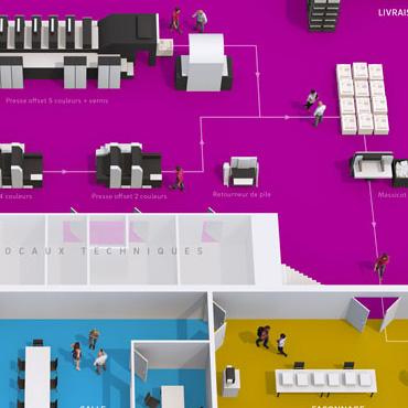 vignette infographie imprimerie 3D Unik Studio 3D